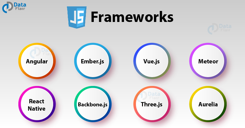 WHAT IS FRAMEWORK? LEARN ABOUT THE FRAMEWORK.