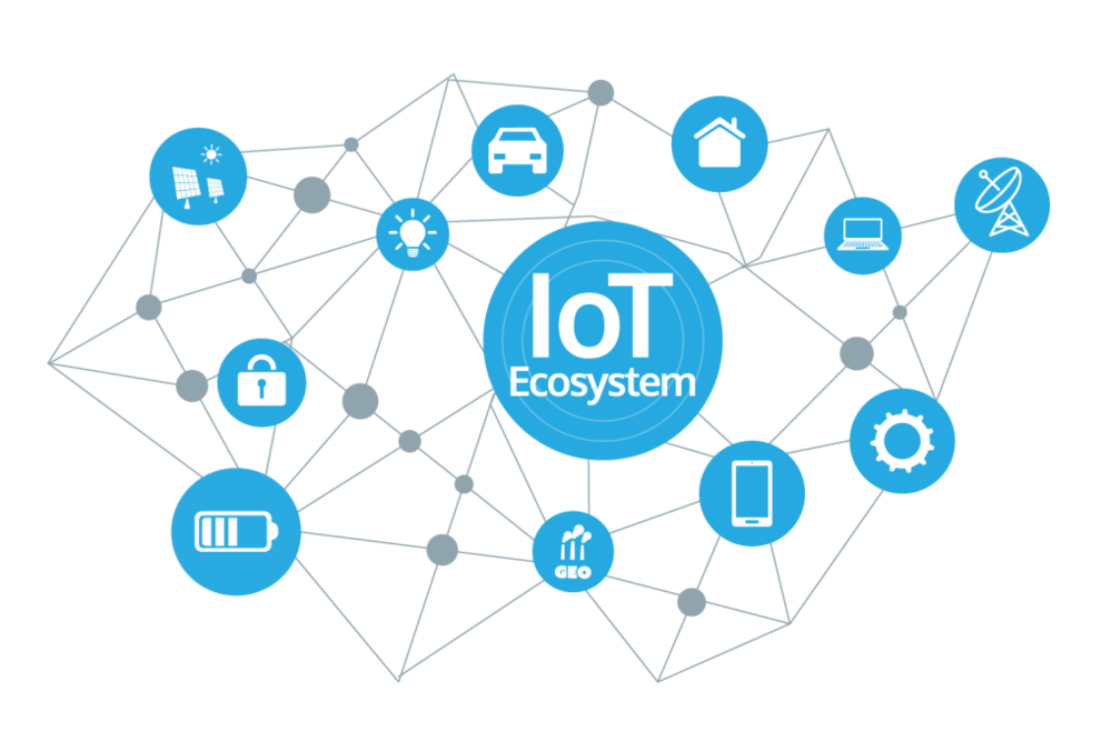 WHAT IS THE IOT? IOT APPLICATION IN PRACTICE
