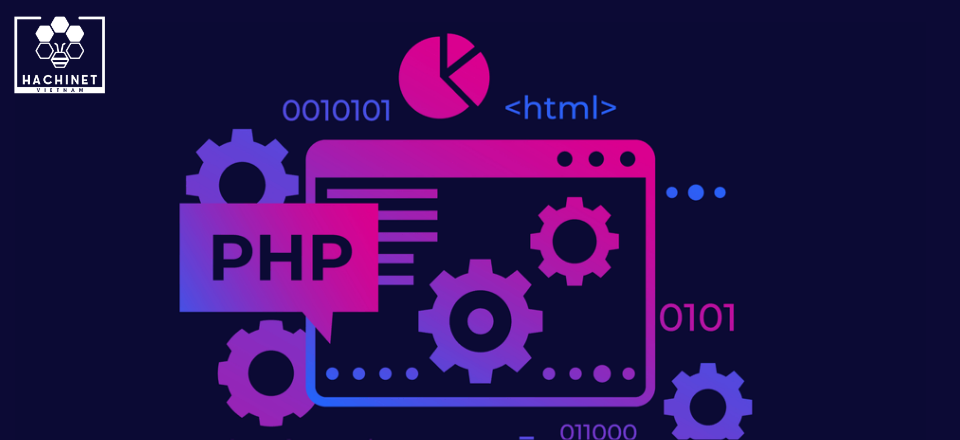 What is PHP? PHP language characteristics